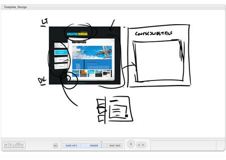The Secret to Creating Your Own PowerPoint Templates for E-Learning