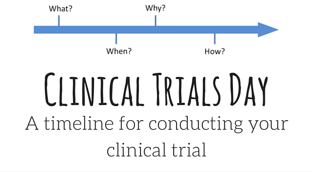 A timeline for conducting your clinical trial - On Medicine - timeline pictures