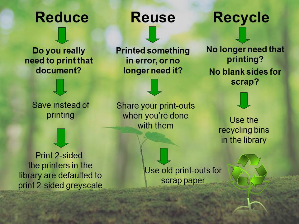 Reduce Reuse Recycle Library News Cardiff University