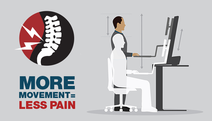 Stanford Study Good News for Back Pain Sufferers on the Job