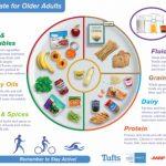 Recomendaciones de nutrición para personas de la tercera edad