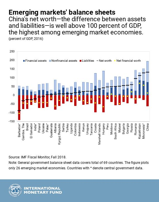 The Wealth of Nations Governments Can Better Manage What They Own