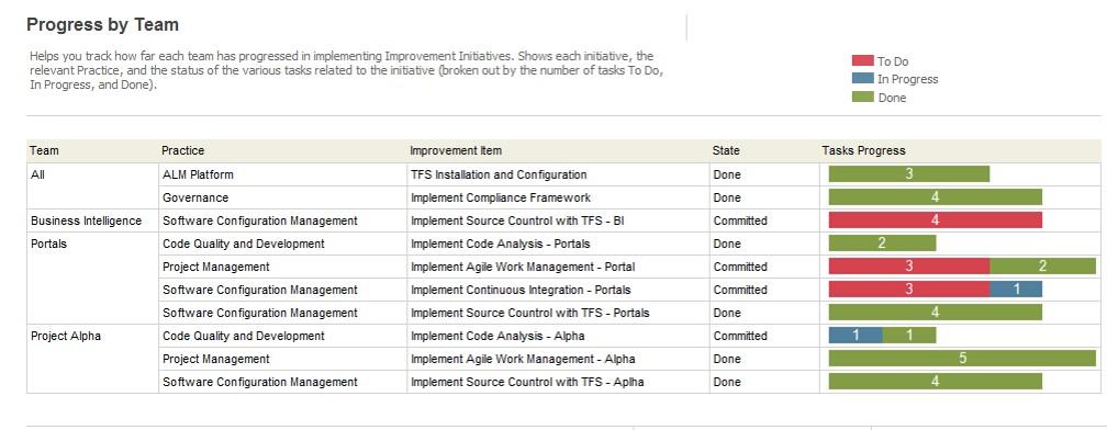 software release management plan template - 100 images - release - release plan template