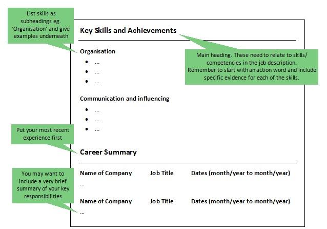 CVs for career changers LSE Careers blog