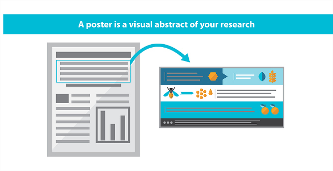 How to design an award-winning conference poster Impact of Social