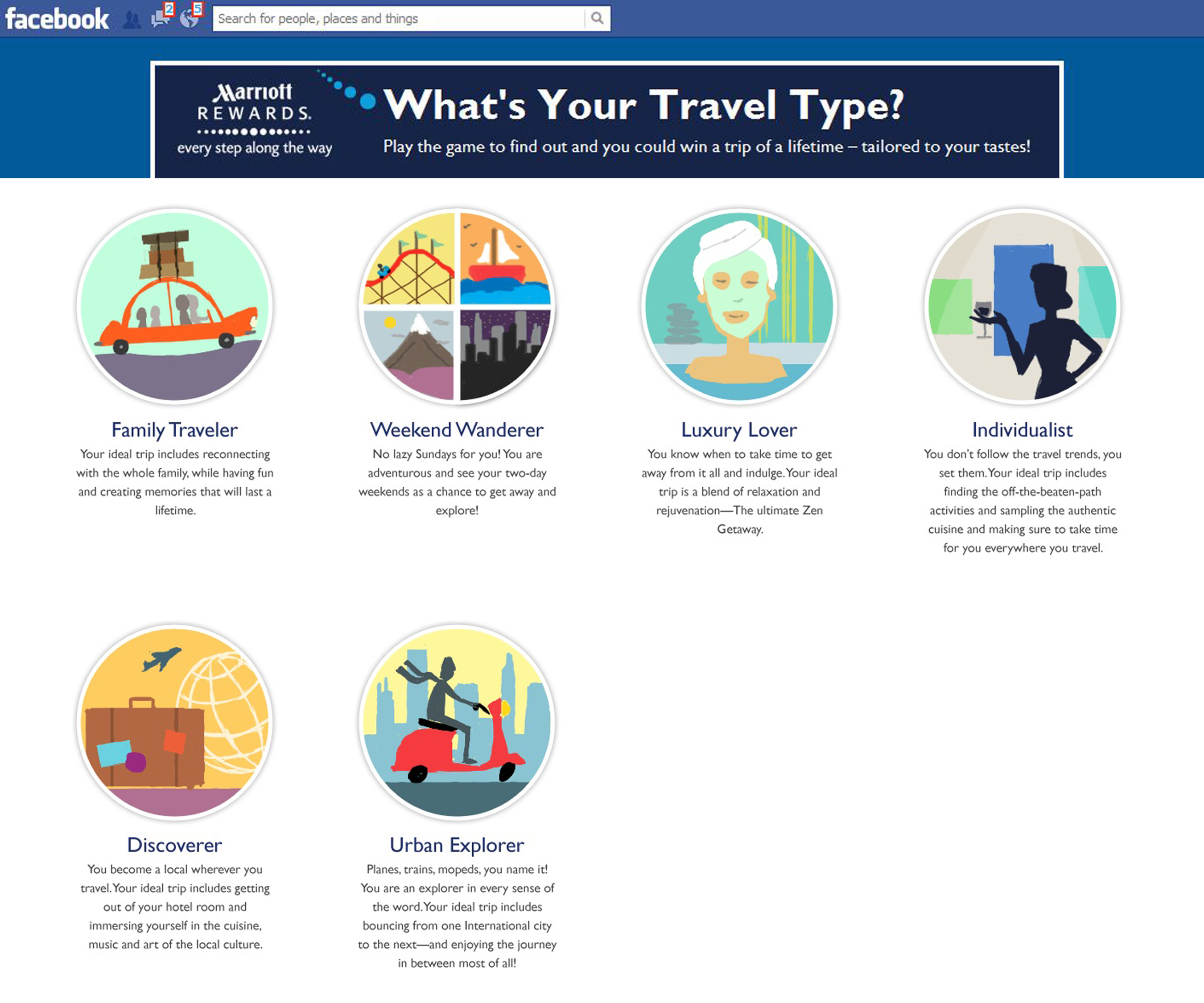 Marriott Traveler Blog What Travel Type Are You Marriott On The Move