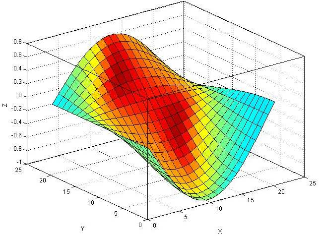 Scalable Vector Graphics » File Exchange Pick of the Week - MATLAB