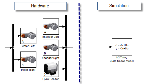 two way switch in matlab