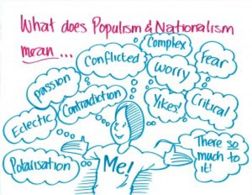 """What does populism & nationalism mean..."""