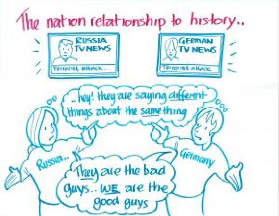 """The nation relationship to history..."""