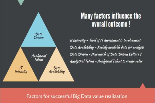 big_data factors