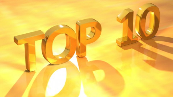 Top 10 Financial Services Blog Posts