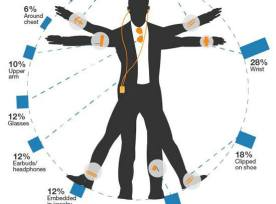Forrester Research's version of of the famousVitruvian Man