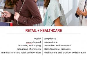 webinar recap: A Real retail strategy for healthcare