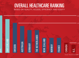 US-healthcare-rank