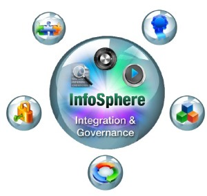 What's new with IBM InfoSphere Information Server Version 11.3