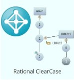 ClearCase_Newer