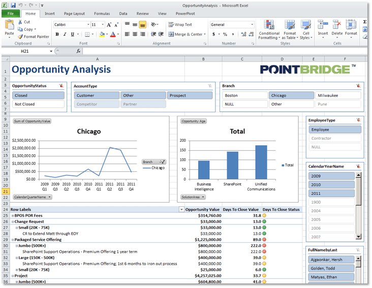 how to add powerpivot to excel 2016