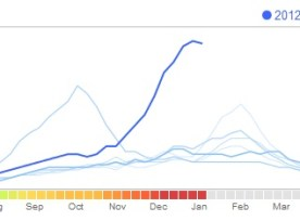 google_flu_trends