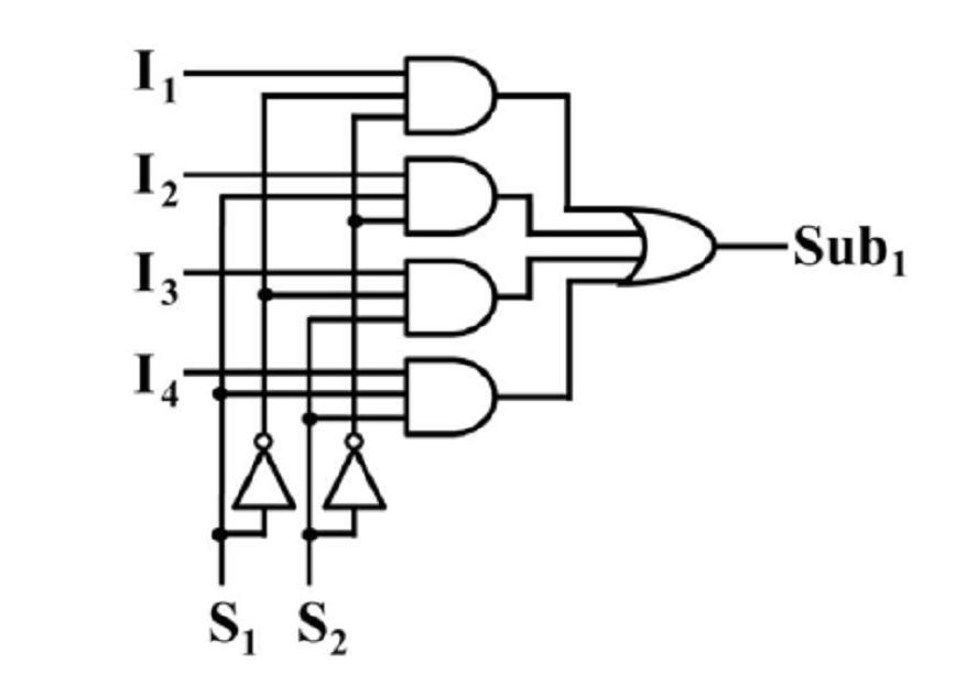 4 1 multiplexer logic diagram