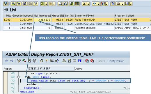 Next Generation ABAP Runtime Analysis (SAT) \u2013 How to analyze
