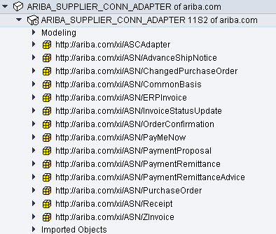 SAP Ariba SAP SupportTeam Remote Offshore SAP s4/HANA Fiori ABAP