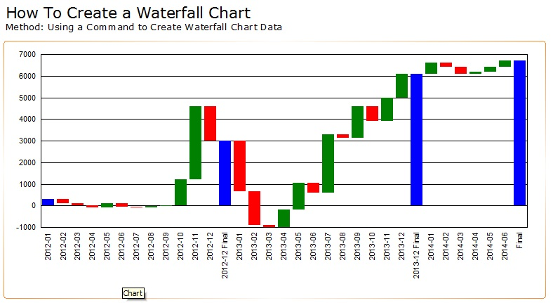 How to Create a Waterfall Chart in Crystal Reports SAP Blogs - waterfall chart