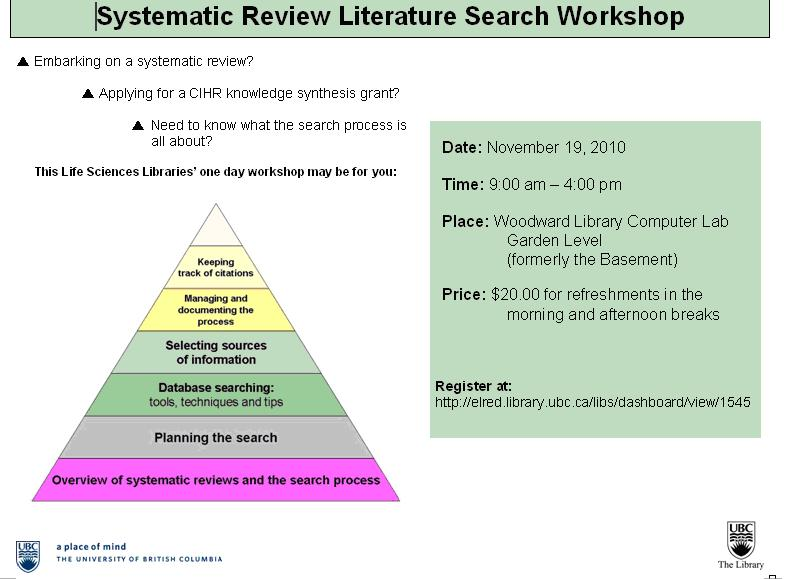 Workshop on Literature Review Searching for Systematic Reviews - literature review