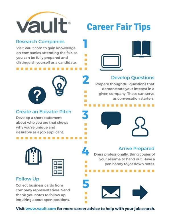 5 Tips to Ace a Career FairVault BlogsVault