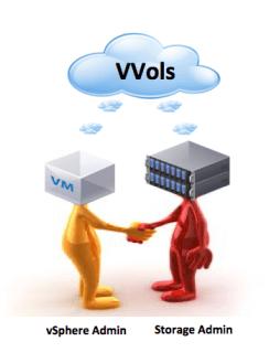 VMware vvol beta
