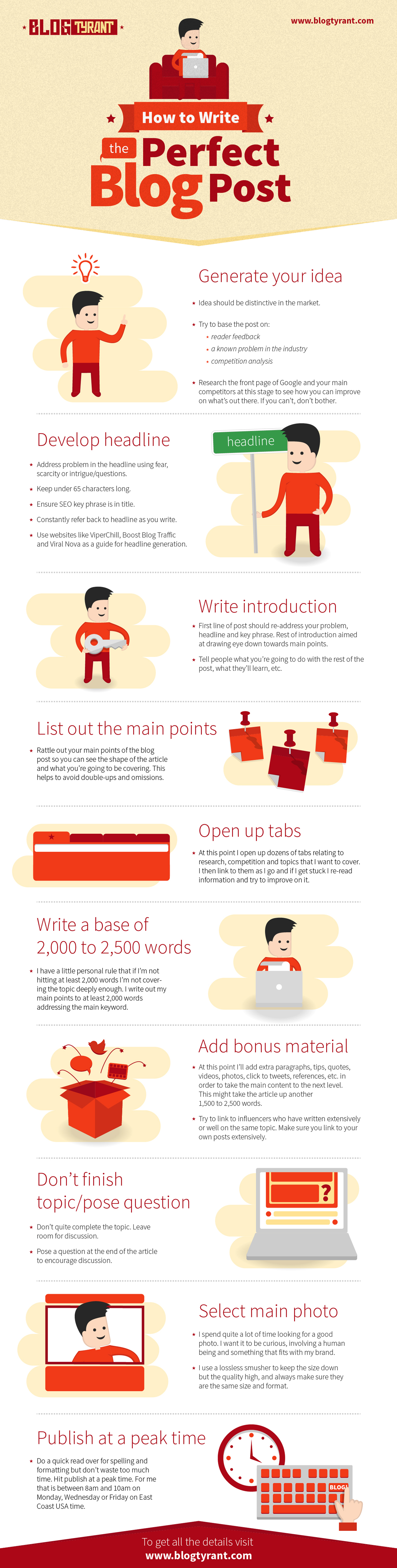 Writing Guide How To Write The Perfect Blog Post A Complete Guide To Copy