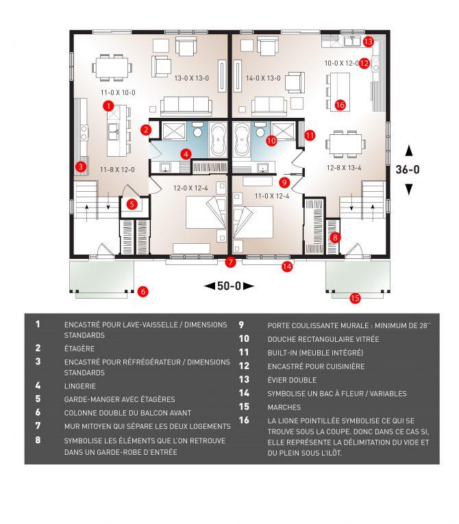 Blogue Dessins Drummond - Idées et inspirations pour votre Maison - Lire Un Plan De Maison