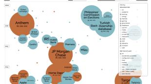 Source: http://www.informationisbeautiful.net/visualizations/worlds-biggest-data-breaches-hacks/