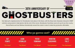 ghostbusters-infographic