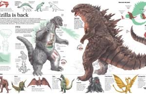 The World of Godzilla - Imgur