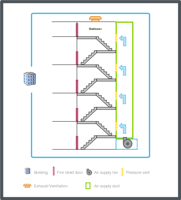 hvac system drawing pictures