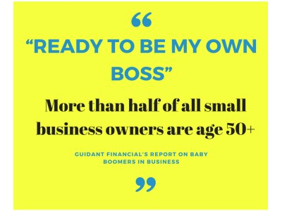 Ready To Be My Own Boss Leads In Guidant Financial's Report On Baby Boomers in Business