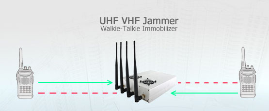 Bloqueador Jammer UFH VHF