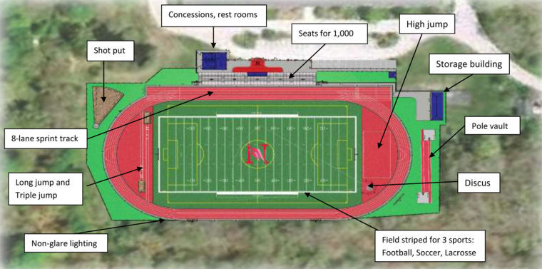 Athletic complex currently $1 million over original budget