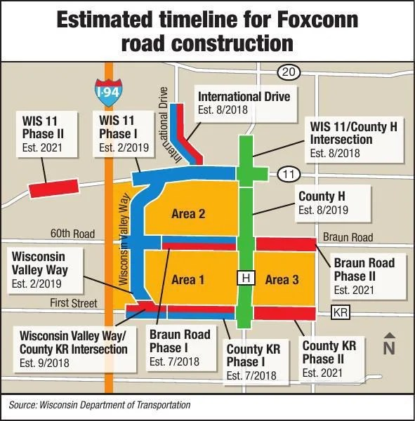 DOT\u0027s Foxconn-related road construction plan coming Local News