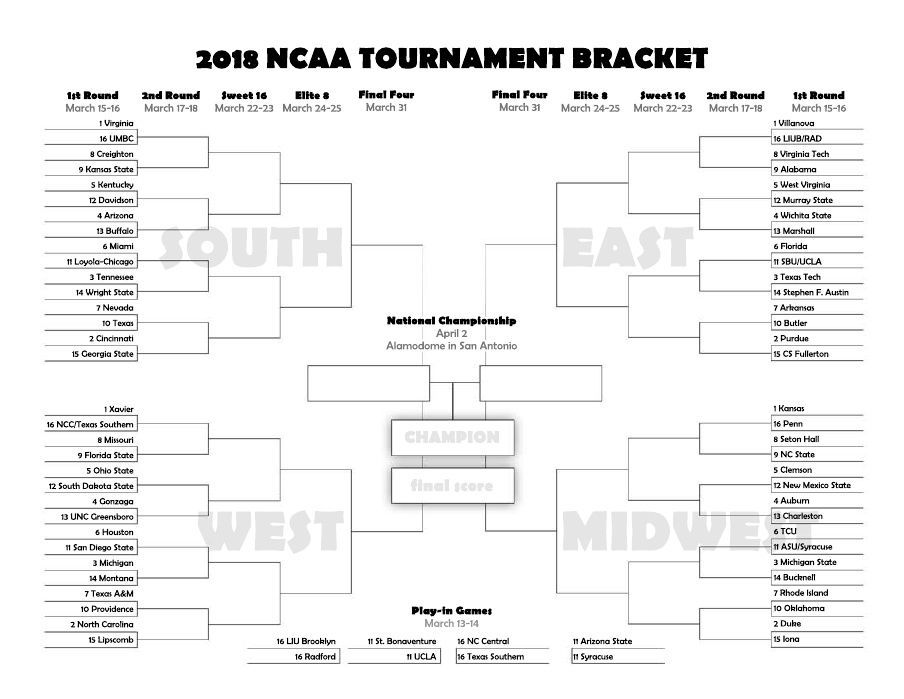 Need help filling out brackets? Some advice from a two-time money