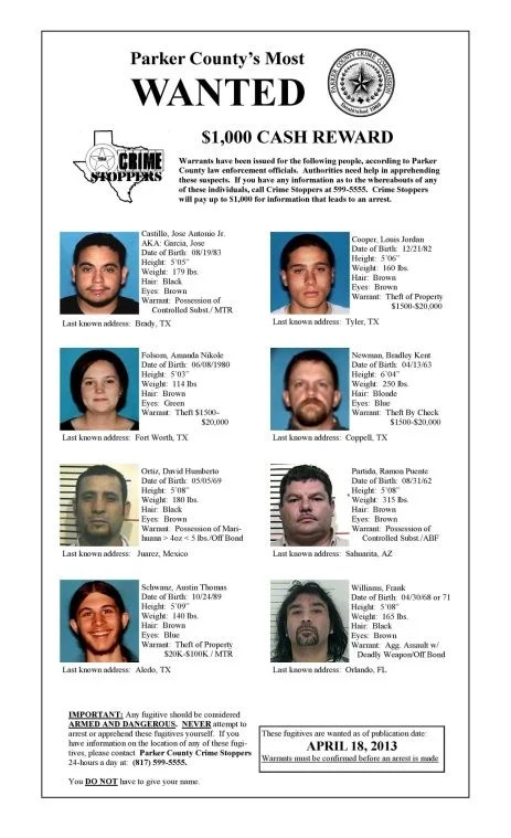 Parker County Crime Stoppers release latest \u0027Most Wanted\u0027 poster