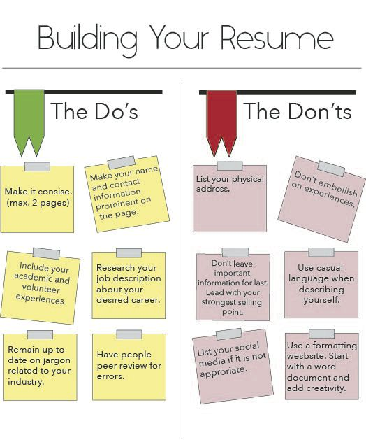 Professionals discuss resumé tips, mistakes News dailytoreador - Building A Resume Tips