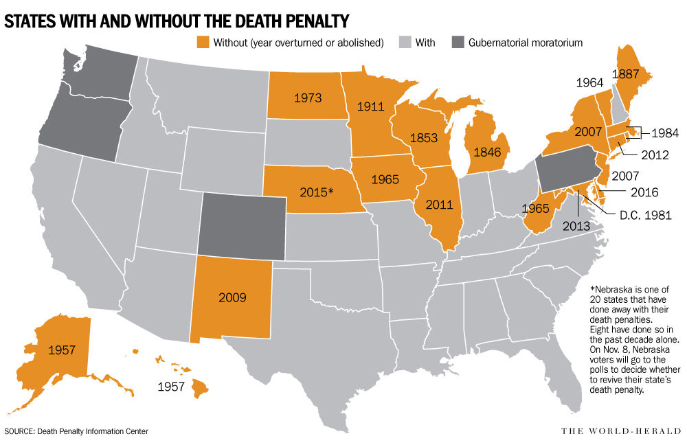 Death penalty in Nebraska Periodic rise and fall of opposition