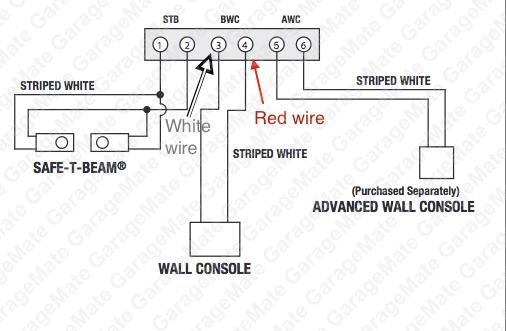 Garage Fuse Box Wiring Index listing of wiring diagrams