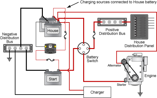 Shore Power Wiring Diagram Camper Electronic Schematics collections