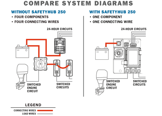 boat wiring diagram with fuse block