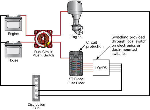 boat dual battery switch wiring diagram view diagram dual battery