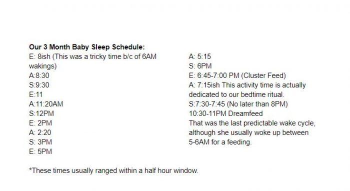 5 Simple Steps to Start an Amazing Newborn Sleep Schedule - newborn baby schedule