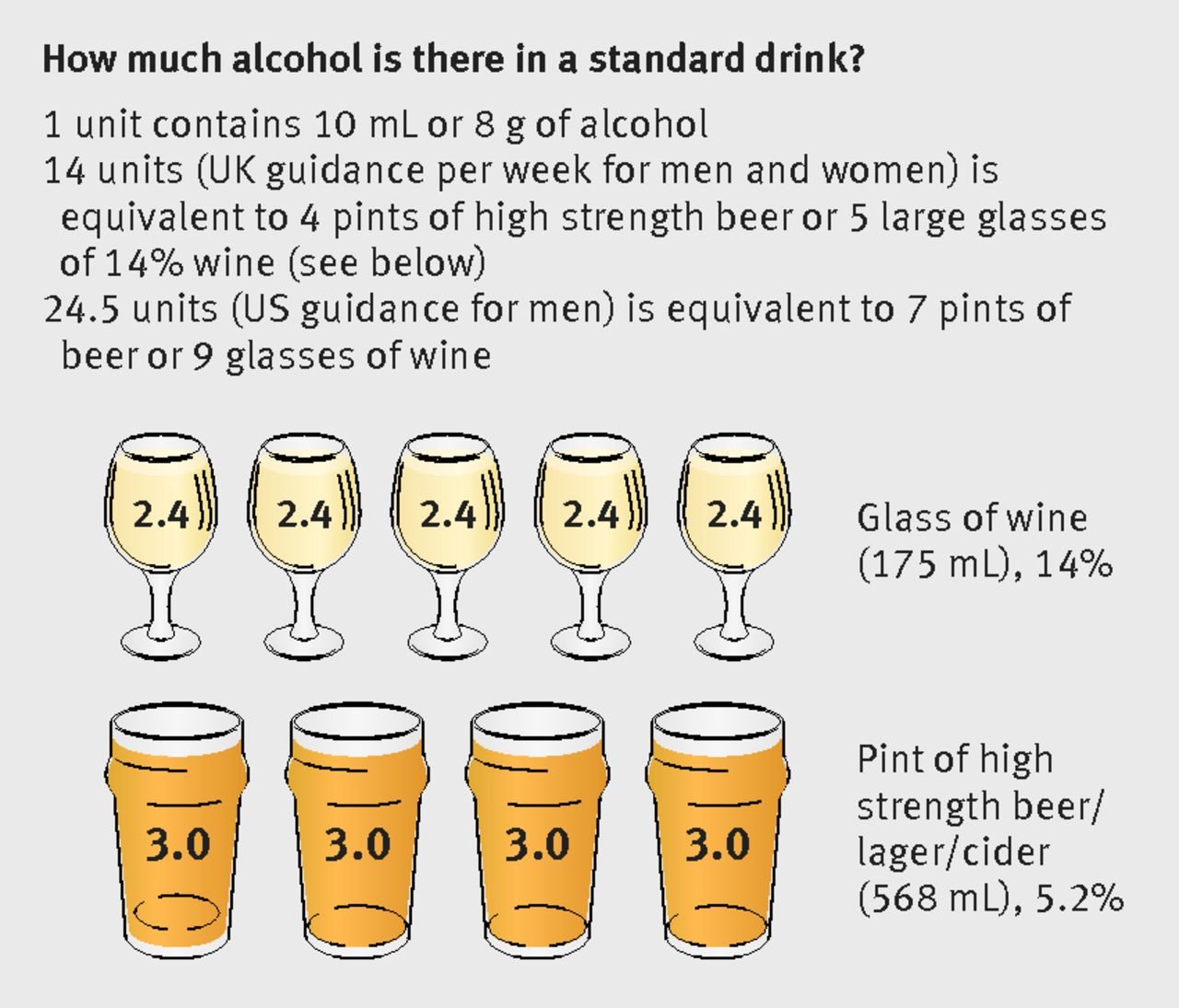 Bad Guy Set It Off Chords Moderate Alcohol Consumption As Risk Factor For Adverse